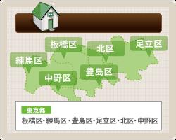 対応エリア:東京都板橋区・練馬区・豊島区・足立区・北区・中野区